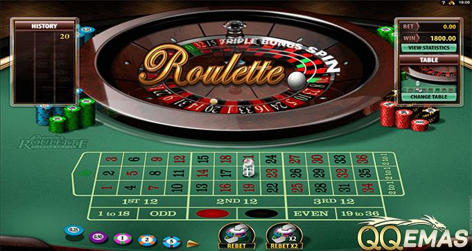 Inilah Keuntungan Dari Agen Roulette Online